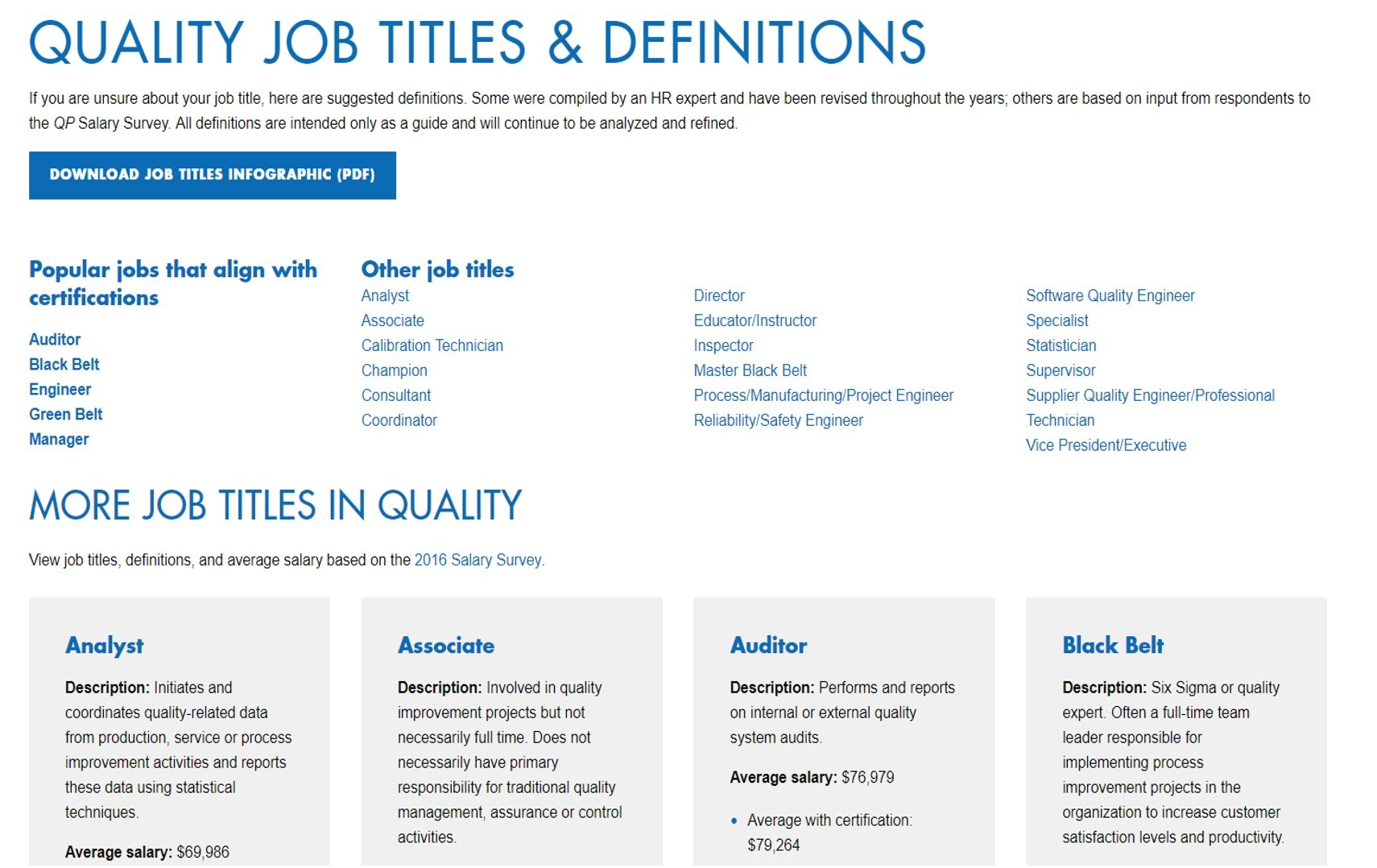 Learn About Asqs Career Center Other Resources Asq Salt Lake